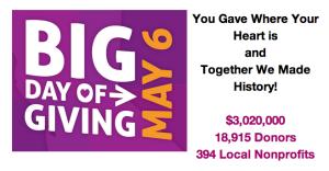 BIG Day of Giving Sacramento